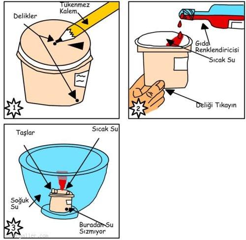 Sıcak Su Fıskiyesi
